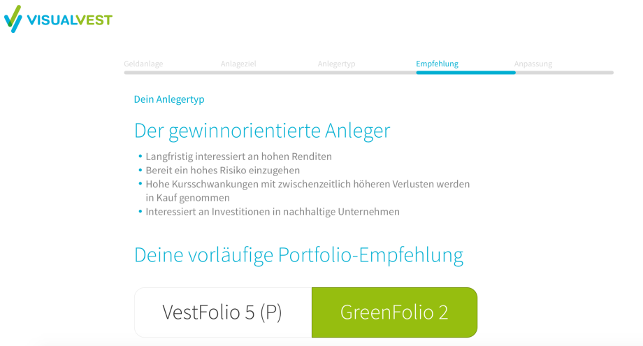dreiraumhaus visualvest nachhaltige fonds Nachhaltigkeit Geldanlage